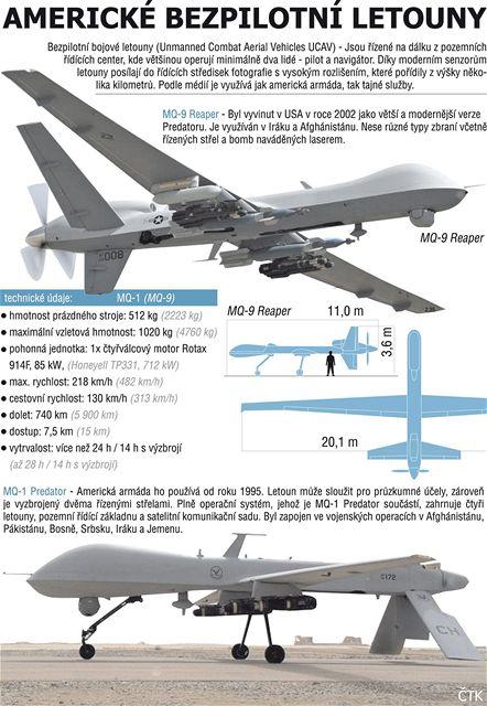 Amerisk� bezpolotn� letouny Predator a Reaper