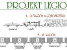 Nákres ukazuje, jak by měla kopie legionářského vlaku vypadat a s jakými tématy návštěvníky jednotlivé vagony seznámí.