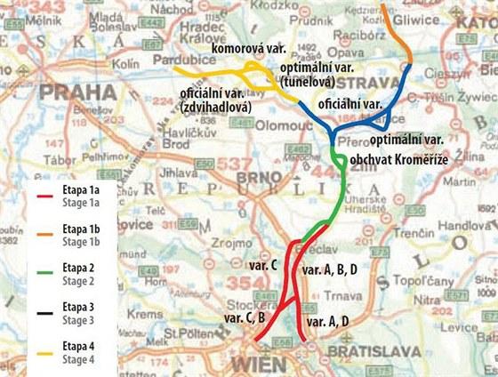 Varianty koridoru Dunaj-Odra-Labe