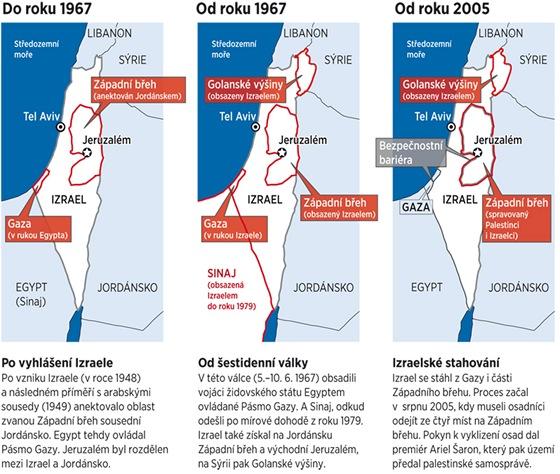 Vývoj izraelsko - palestinské hranice