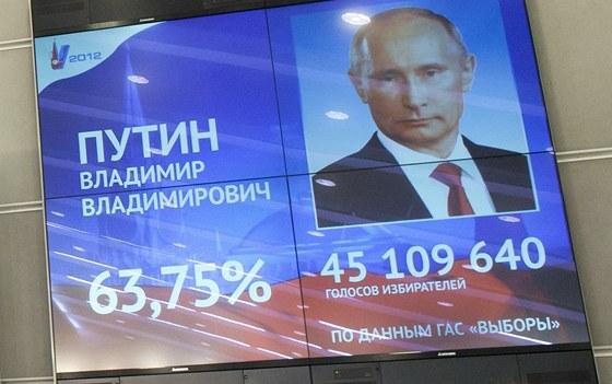Informační tabule ústřední volební komise v Rusku: Vladimir Putin získal 45
