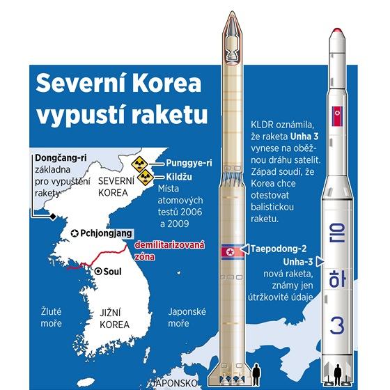 KLDR oznámila, že raketa Unha 3 vynese na oběžnou dráhu satelit.
