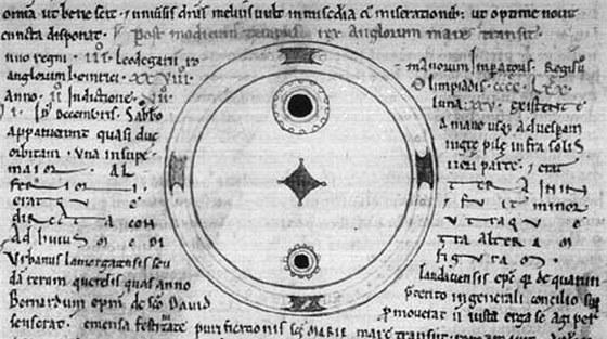 Obrázek Slunce se skvrnami z anglické kroniky Chronicon ex chronicis, která