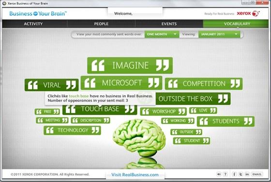 Business of Your Brain vám pomůže zjistit, s kým si nejčastěji píšete e-maily a