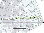 Pohyb zemského magnetického pólu (Magnetic Pole) a geomagnetického pólu