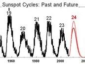 Dnes už slavná předpověď počtu slunečních skvrn (a tedy intenzity slunečního