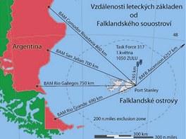 Schema vzdálenosti leteckých základen o Falklandských ostrovů
