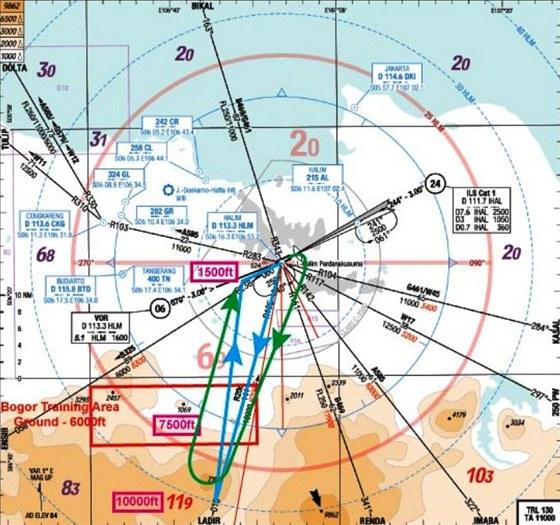 Pokus o rekonstrukci průběhu tragického letu Suchoje Superjet z 9. května 2012.