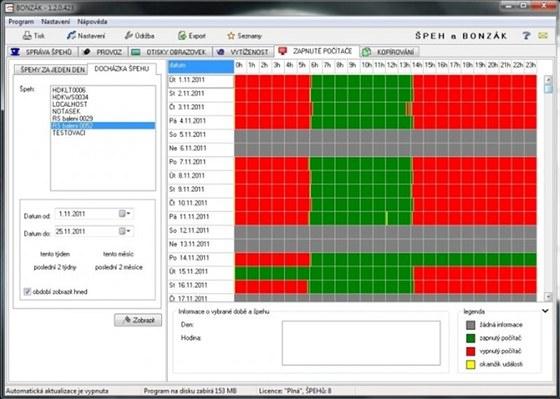 Špeh a Bonzák generuje detailní informace o práci uživatelů s počítači