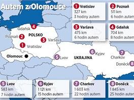 Shrnutí vzdáleností do měst, ve kterých se hrají zápasy fotbalového Eura.