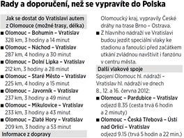 Rady a tipy pro cestu do Vratislavi, kde hraje své zápasy základní skupiny