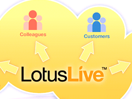 Software jako slu�ba � LotusLive (nov� SmartCloud for Social Business)