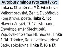 Seznam zastávek, na kterých nebudou při Olomouckém půlmaratonu zhruba od