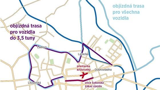 Trasy objížděk během přestavby olomoucké křižovatky ulic Dobrovského a Na