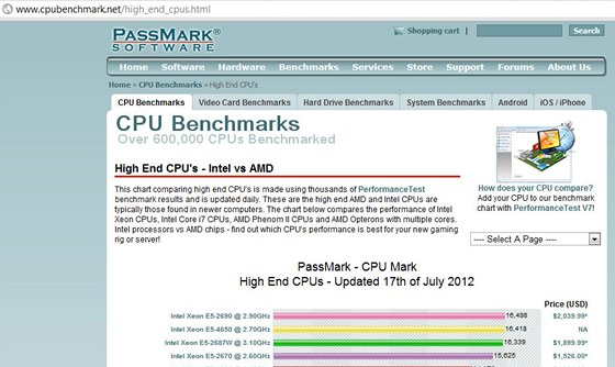 CPUbenchmark.net