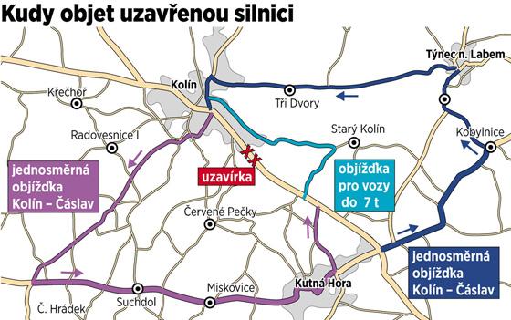 Kudy objet uzavřenou silnici mezi Kolínem a Kutnou Horou