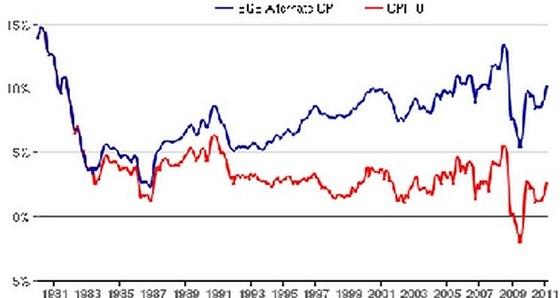 EKKA-Gold  graf