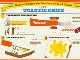Návod, jak pracovat s nožem