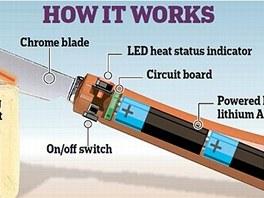 Nůž napájejí dvě tužkové baterie