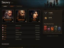 Diablo III profily