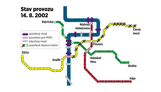 Plánek stavu provozu pražského metra k 14. srpnu 2002
