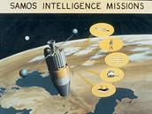 Na rozdíl od programu Corona počítal program SAMOS s vyvoláváním snímků z filmu