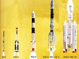 Flotila indických raket