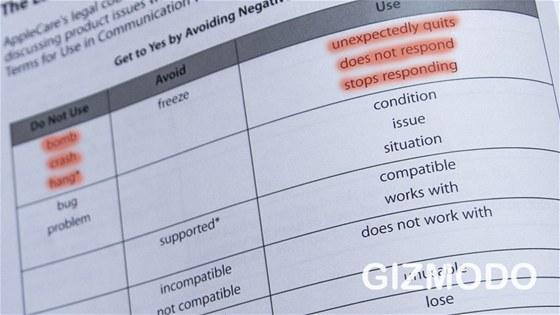Která slova používat a která ne? Manuál obsahuje podrobnou tabulku (strana 80 z