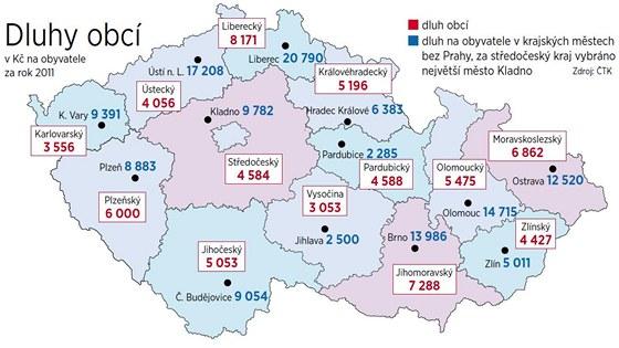 Zadluženost krajských měst a krajů v roce 2011.