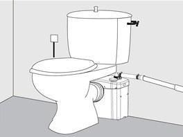 Základní varianta pro odčerpávání odpadní vody ze záchodu
