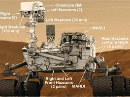 Možná nejslavnějším robotem současnosti je pojízdná laboratoř Curiosity, která...