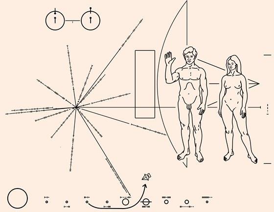 Podoby plakety se vzkazem ze sond Pioneer 10 a 11