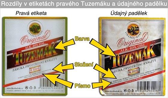 Rozdíly v etiketách pravého a padělaného Tuzemáku