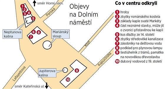 Schéma nálezů archeologů na olomouckém Dolním náměstí.