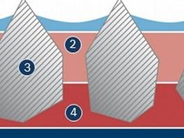 Struktura brusného papíru