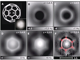 Bond-Order Discrimination by Atomic Force Microscopy