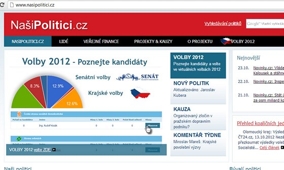 Našipolitici.cz