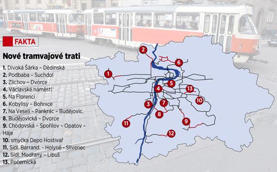 Nové pražské tramvajové trati