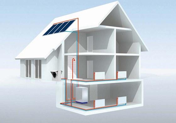 Řez rodinným domem ukazuje zapojení fototermického solárního systému do