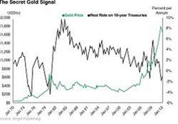 Druhý pilíř? Státní dluhopisy? Ne! Investiční zlato a stříbro.