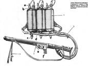 Obr�zek z manu�lu LPO-50, kter�m byla vyzbrojen� i �SLA.