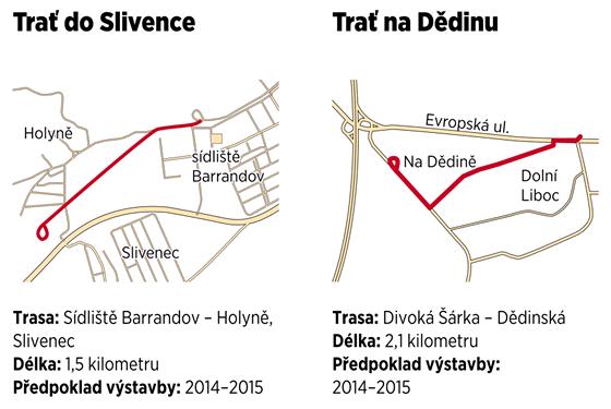 Pl�novan� tramvajov� trat� maj� v�st do Slivence a na D�dinu