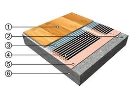 Topné folie Ecofllm F jsou určeny jako podlahové vytápění do  suchých