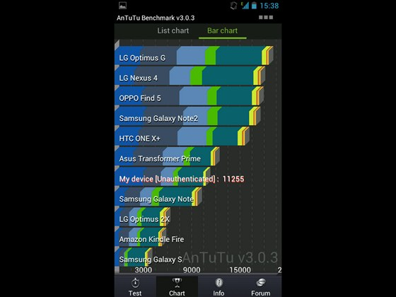 Benchmark AnTuTu pro za��zen� ZTE Grand X In