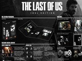 The Last of Us: Joel Edition - obsah balení sběratelské verze hry