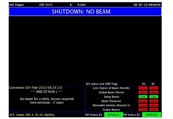 Černá obrazovka. Stav urychlovač LHC ráno 18. února. Další svazek částic se
