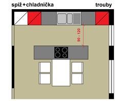 Tvary sestav: sestava ve dvou řadách umožňuje snadný přístup ke všem skříňkám a