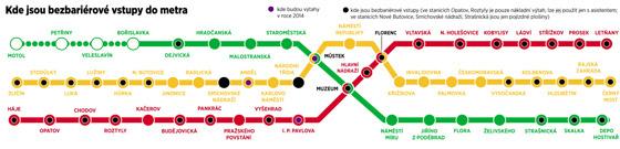 Kde jsou bezbariérové vstupy do metra