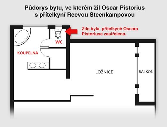 P�dorys bytu, ve kter�m �il Oscar Pistorius s p��telkyn� Reevou Steenkampovou