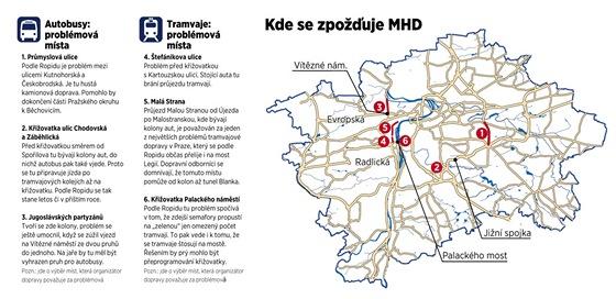 Kde se zpo��uje MHD
